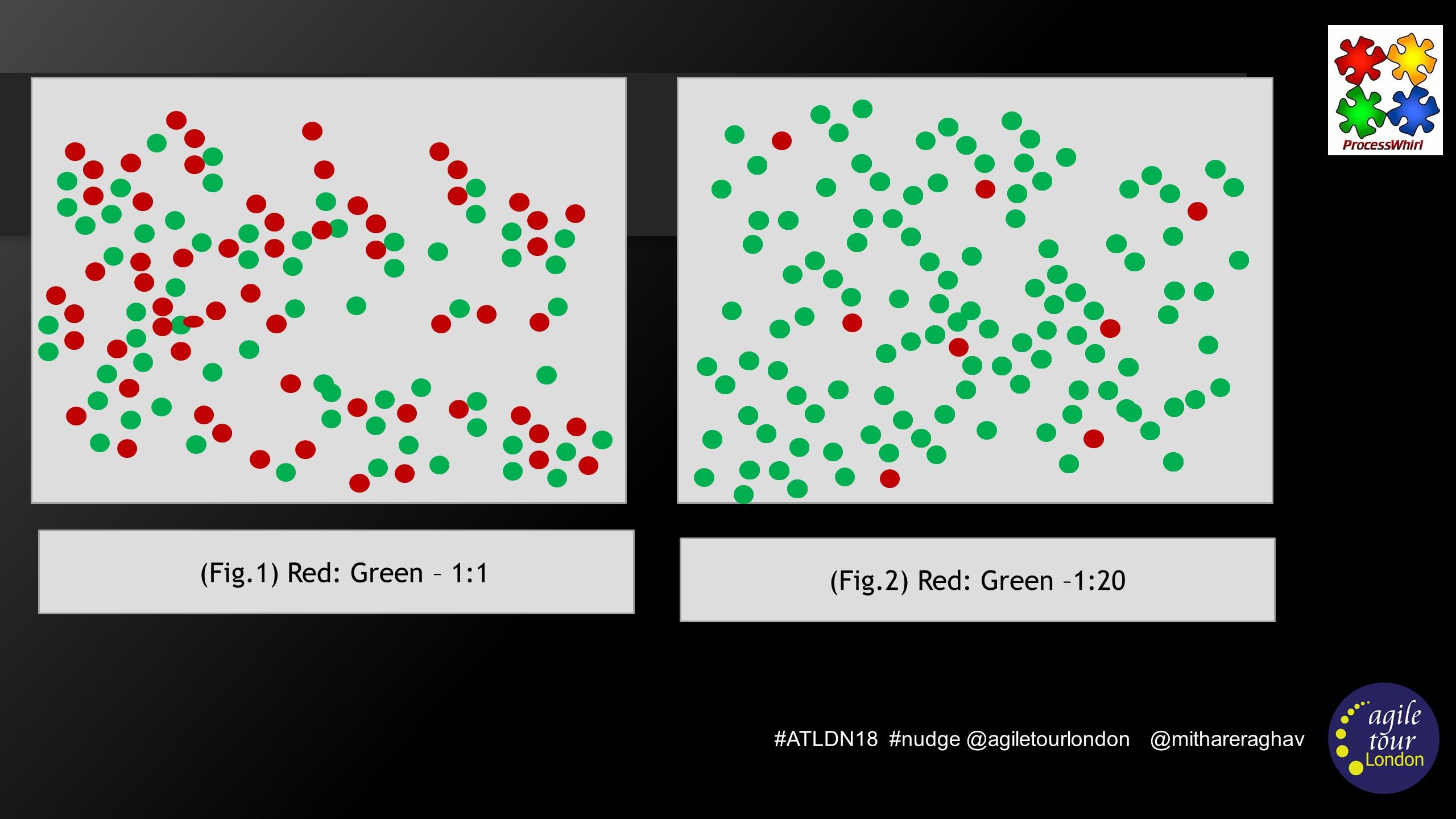 Nudge-Raghav-13.15-14.00 AS Data-01